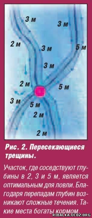 Пересечение трещин на льду
